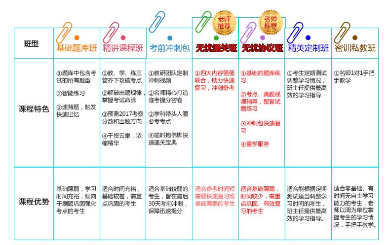 2018版中医执业助理医师资格考试宝典-题库版