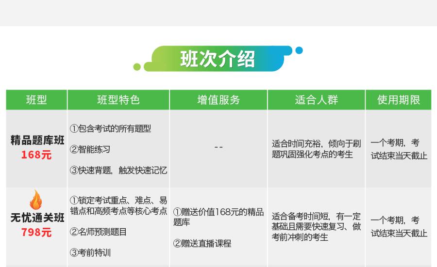 2019版放射医学技术(师)考试宝典[专业代码:206]-题库版