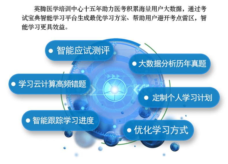 2019版放射卫生医学高级职称考试宝典(副高)-题库版