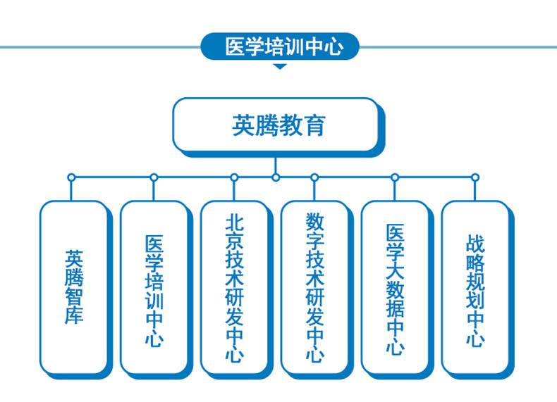 2019版超声医学卫生高级职称考试宝典(副高)-特训密卷班