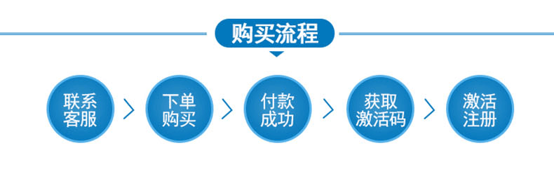 2019版临床药学医学高级职称考试宝典(副高)-题库版