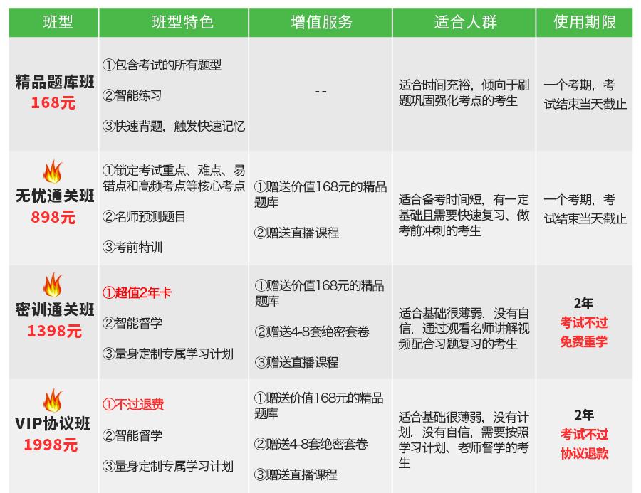 2019版主管护师考试宝典(外科护理)[专业代码:370]-题库版