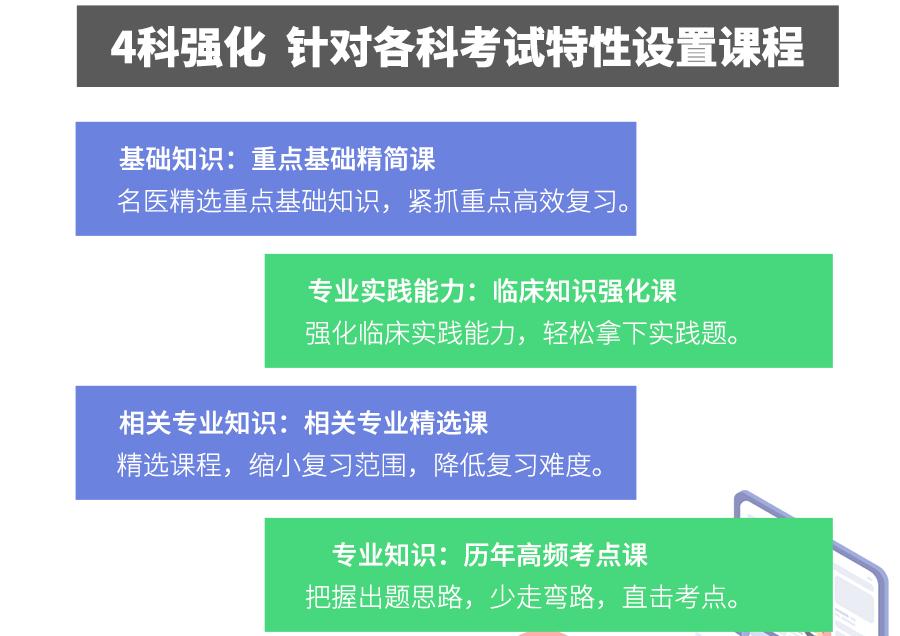 2019版主治医师考试宝典(烧伤外科学)[专业代码:323]-题库版